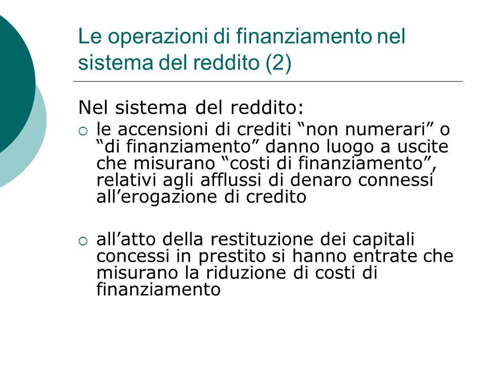 Le operazioni di finanziamento nel sistema del reddito (2) Nel sistema del reddito: le accensioni di crediti non numerari o di finanziamento danno luo