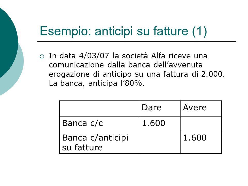 Esempio: anticipi su fatture (1) In data 4/03/07 la società Alfa riceve una comunicazione dalla banca dellavvenuta erogazione di anticipo su una fattu