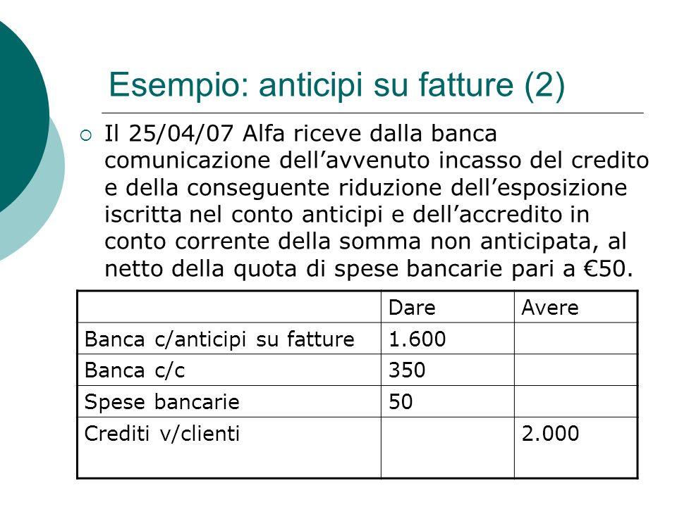 Esempio: anticipi su fatture (2) Il 25/04/07 Alfa riceve dalla banca comunicazione dellavvenuto incasso del credito e della conseguente riduzione dell