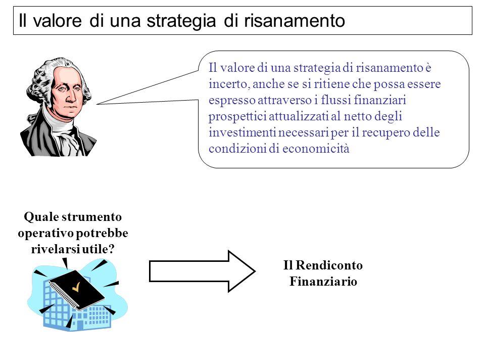 Il valore di una strategia di risanamento Il valore di una strategia di risanamento è incerto, anche se si ritiene che possa essere espresso attravers