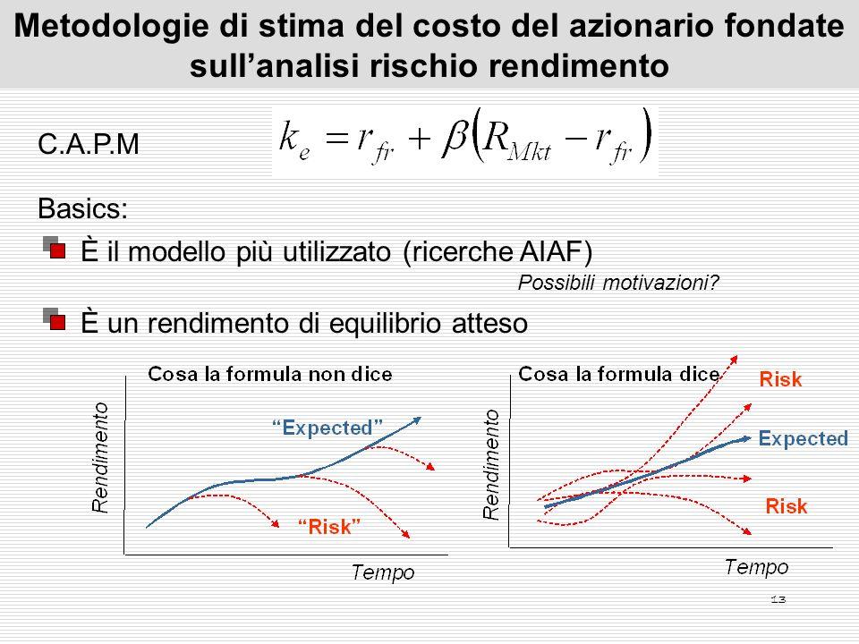 13 Metodologie di stima del costo del azionario fondate sullanalisi rischio rendimento C.A.P.M È il modello più utilizzato (ricerche AIAF) Basics: Pos