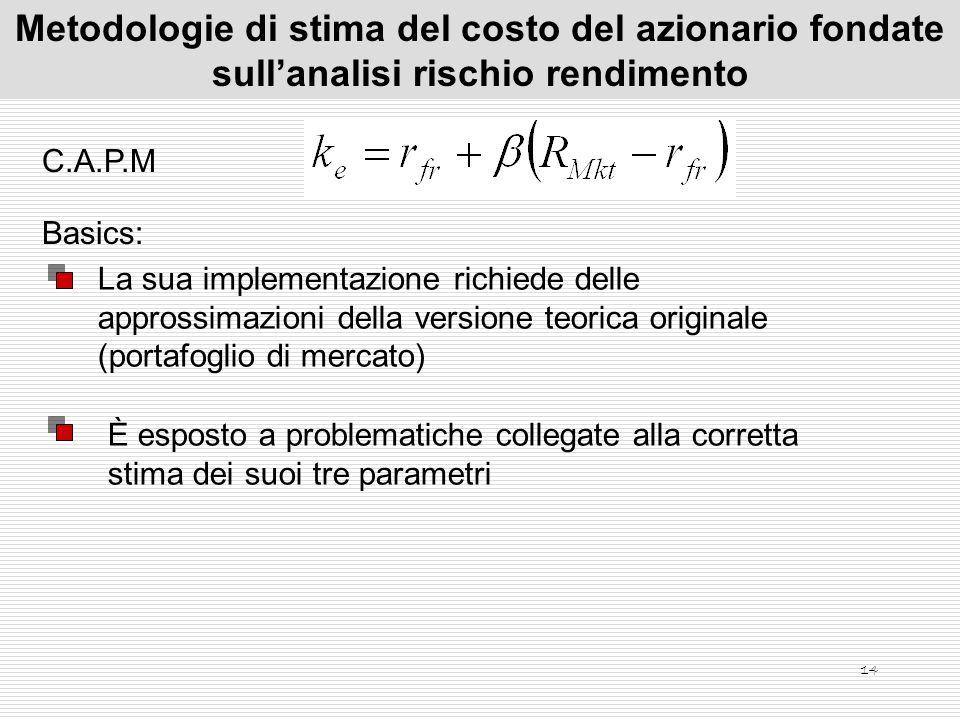 14 Metodologie di stima del costo del azionario fondate sullanalisi rischio rendimento C.A.P.M Basics: La sua implementazione richiede delle approssim