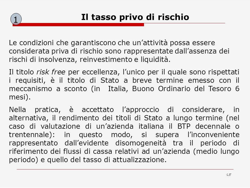 15 Le condizioni che garantiscono che unattività possa essere considerata priva di rischio sono rappresentate dallassenza dei rischi di insolvenza, re