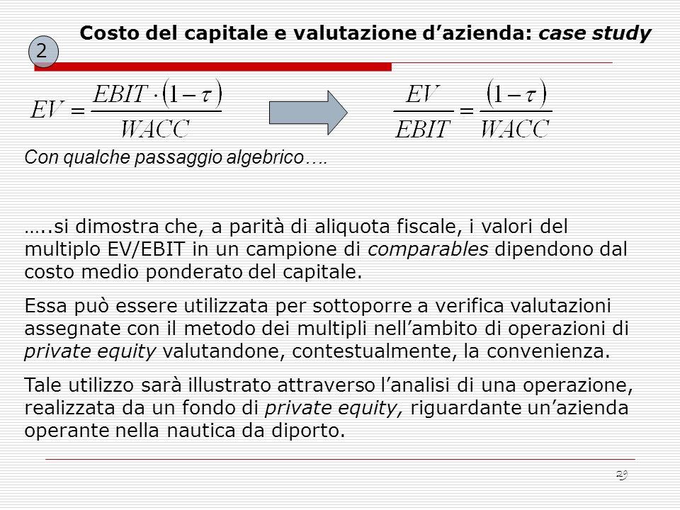 29 …..si dimostra che, a parità di aliquota fiscale, i valori del multiplo EV/EBIT in un campione di comparables dipendono dal costo medio ponderato d