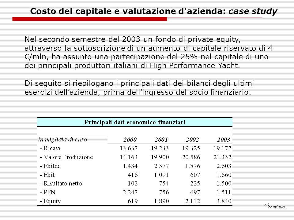 30 continua Costo del capitale e valutazione dazienda: case study Nel secondo semestre del 2003 un fondo di private equity, attraverso la sottoscrizio