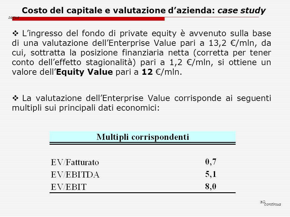 32 Lingresso del fondo di private equity è avvenuto sulla base di una valutazione dellEnterprise Value pari a 13,2 /mln, da cui, sottratta la posizion