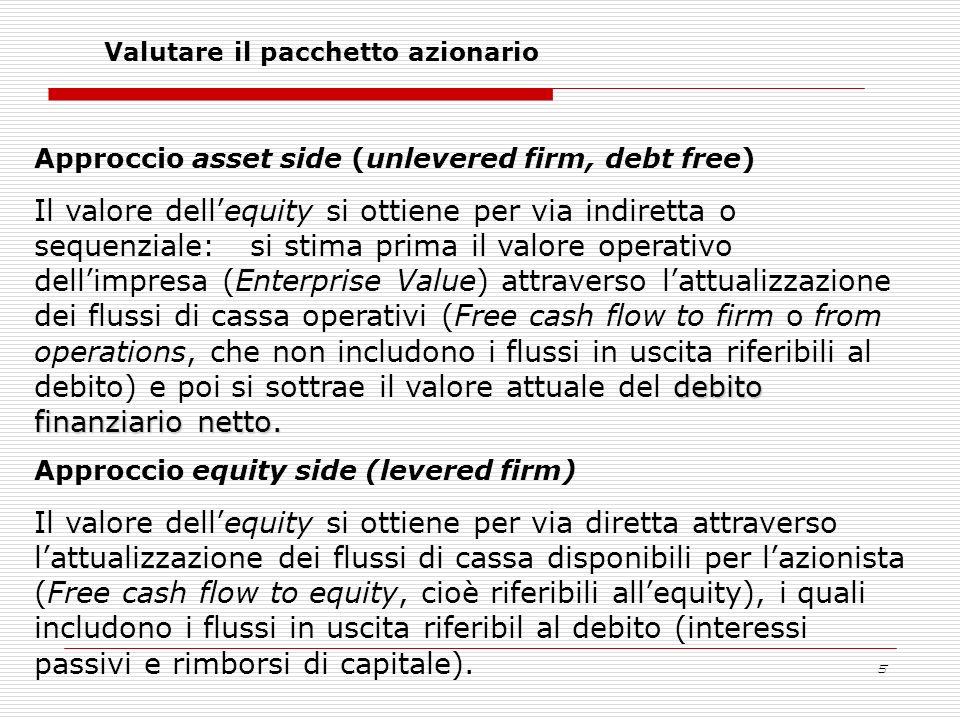5 Approccio asset side (unlevered firm, debt free) debito finanziario netto. Il valore dellequity si ottiene per via indiretta o sequenziale: si stima