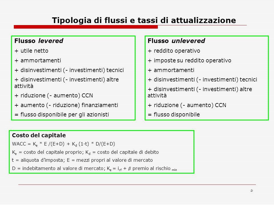 6 Costo del capitale WACC = K e * E /(E+D) + K d (1-t) * D/(E+D) K e = costo del capitale proprio; K d = costo del capitale di debito t = aliquota dim
