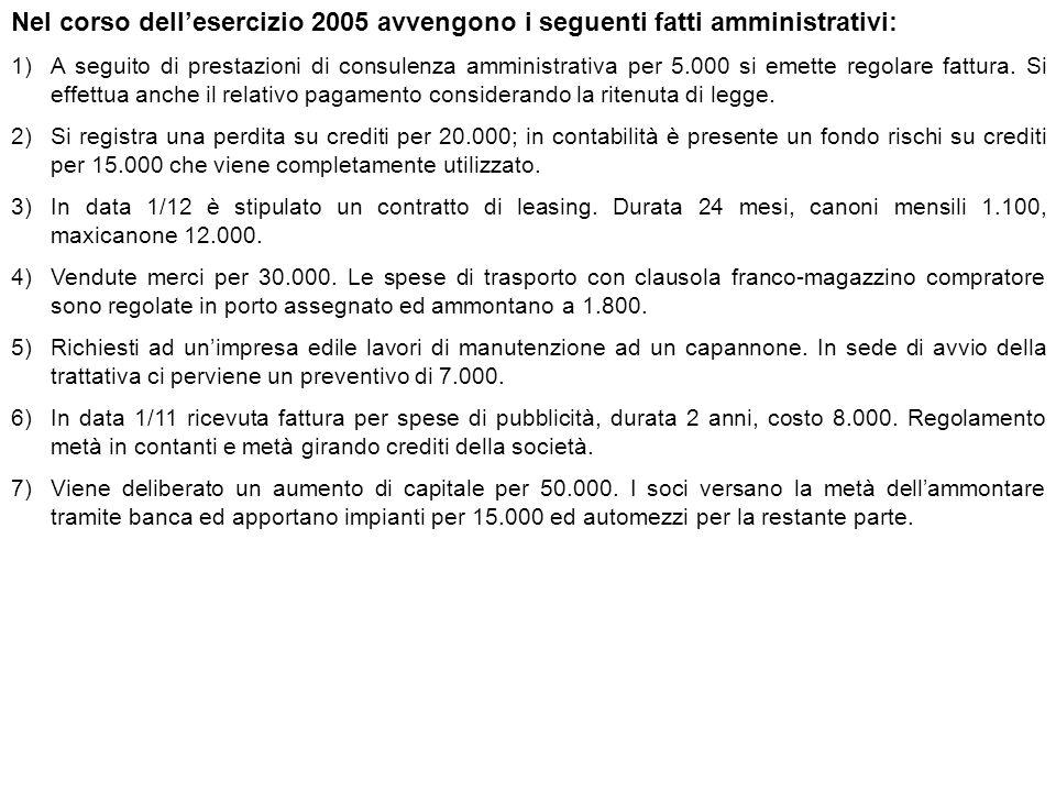 Nel corso dellesercizio 2005 avvengono i seguenti fatti amministrativi: 1)A seguito di prestazioni di consulenza amministrativa per 5.000 si emette regolare fattura.