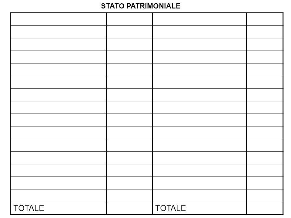 TOTALE STATO PATRIMONIALE