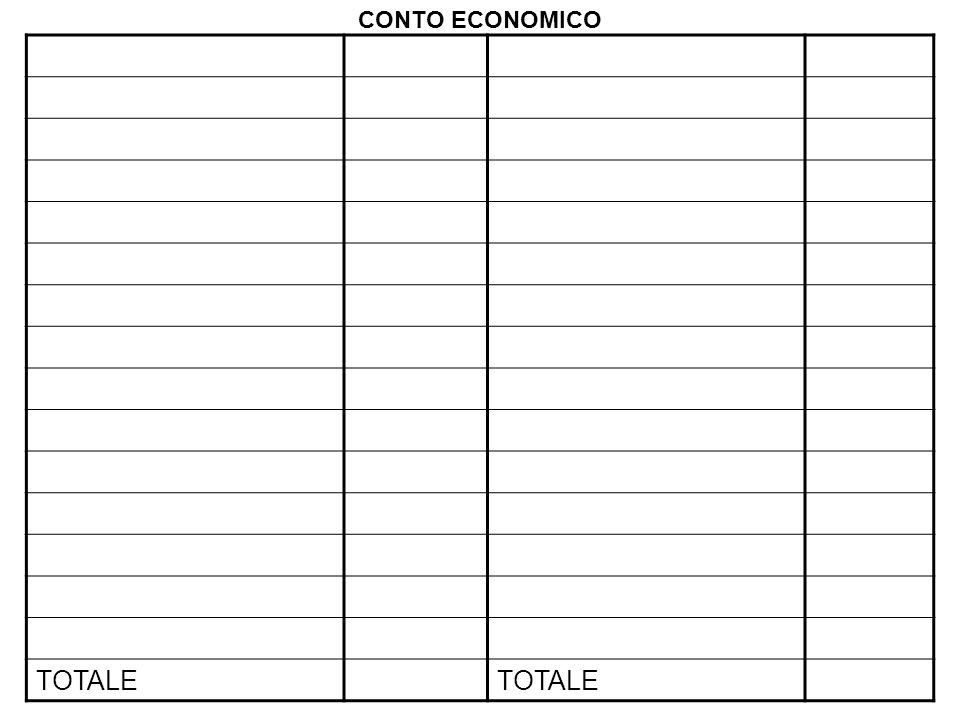 TOTALE CONTO ECONOMICO