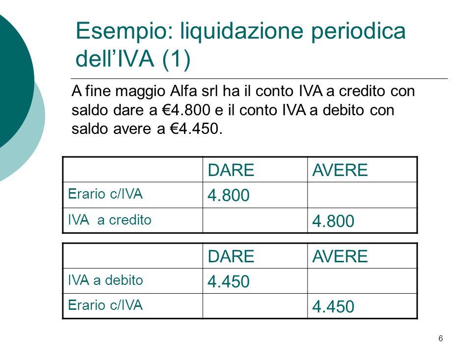 Esempio: liquidazione periodica dellIVA (1) DAREAVERE Erario c/IVA 4.800 IVA a credito 4.800 6 DAREAVERE IVA a debito 4.450 Erario c/IVA 4.450 A fine