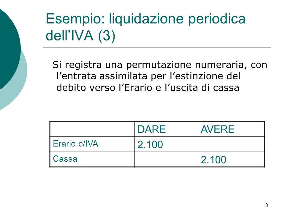 Si registra una permutazione numeraria, con lentrata assimilata per lestinzione del debito verso lErario e luscita di cassa 8 DAREAVERE Erario c/IVA 2