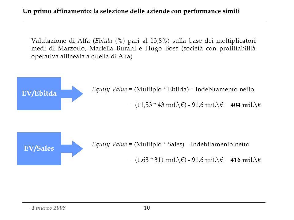 4 marzo 2008 9 Considerato che: risultato operativo ( Ebit ) = fatturato ( Sales ) * redditività operativa percentuale delle vendite (ROS, Return on S
