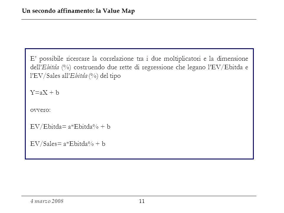4 marzo 2008 10 Un primo affinamento: la selezione delle aziende con performance simili Valutazione di Alfa ( Ebitda (%) pari al 13,8%) sulla base dei
