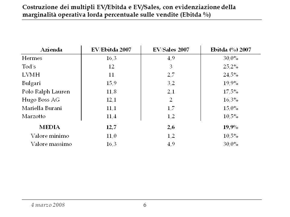 4 marzo 2008 6 Costruzione dei multipli EV/Ebitda e EV/Sales, con evidenziazione della marginalità operativa lorda percentuale sulle vendite (Ebitda %)