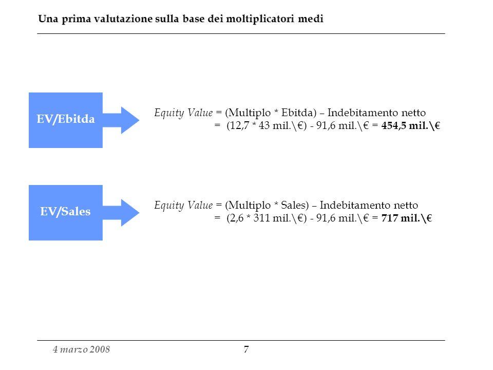 4 marzo 2008 6 Costruzione dei multipli EV/Ebitda e EV/Sales, con evidenziazione della marginalità operativa lorda percentuale sulle vendite (Ebitda %