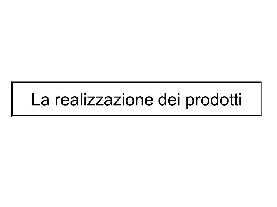 Il costo della produzione realizzata Il processo economico di produzione 1.Acquisizione dei fattori produttivi 2.Utilizzo dei fattori nel processo produttivo 3.Ottenimento della produzione 4.Vendita della produzione realizzata