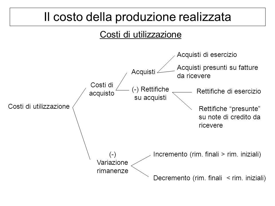 Il costo della produzione realizzata Logica di rilevazione 1.