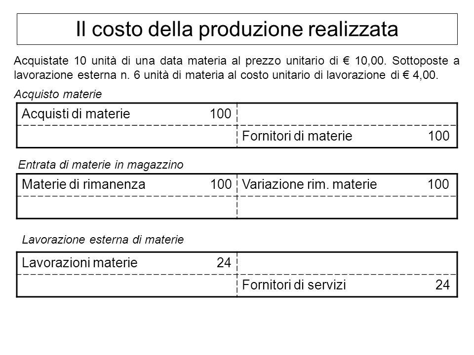 Il costo della produzione realizzata Acquistate 10 unità di una data materia al prezzo unitario di 10,00.