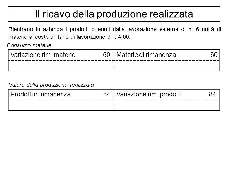 Il ricavo della produzione realizzata Rientrano in azienda i prodotti ottenuti dalla lavorazione esterna di n.