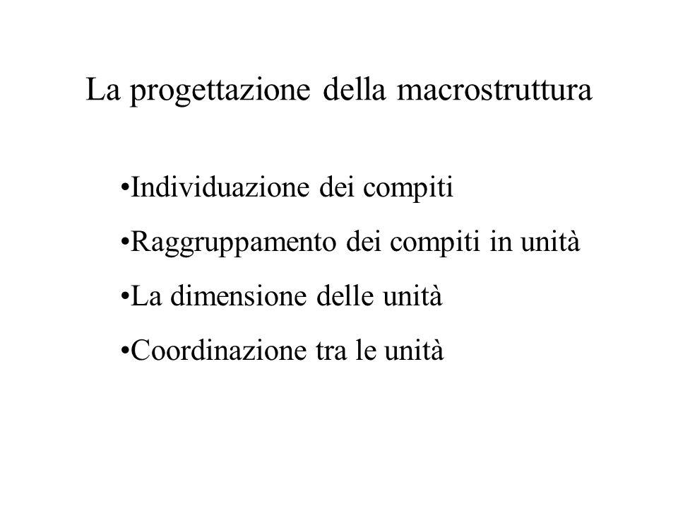 La progettazione della macrostruttura Individuazione dei compiti Raggruppamento dei compiti in unità La dimensione delle unità Coordinazione tra le un