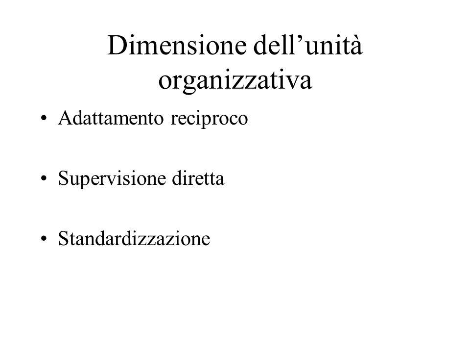 Dimensione dellunità organizzativa Adattamento reciproco Supervisione diretta Standardizzazione