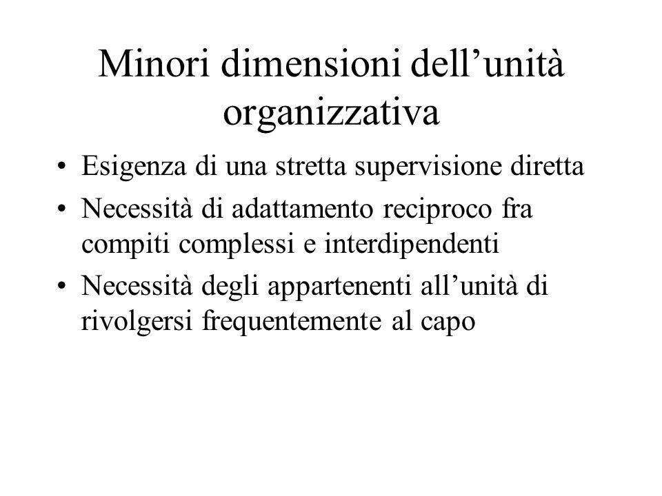 Minori dimensioni dellunità organizzativa Esigenza di una stretta supervisione diretta Necessità di adattamento reciproco fra compiti complessi e inte