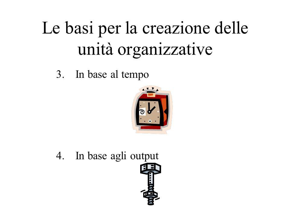 Le basi per la creazione delle unità organizzative 3.In base al tempo 4.In base agli output