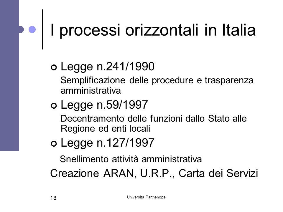 Università Parthenope 18 I processi orizzontali in Italia Legge n.241/1990 Semplificazione delle procedure e trasparenza amministrativa Legge n.59/199