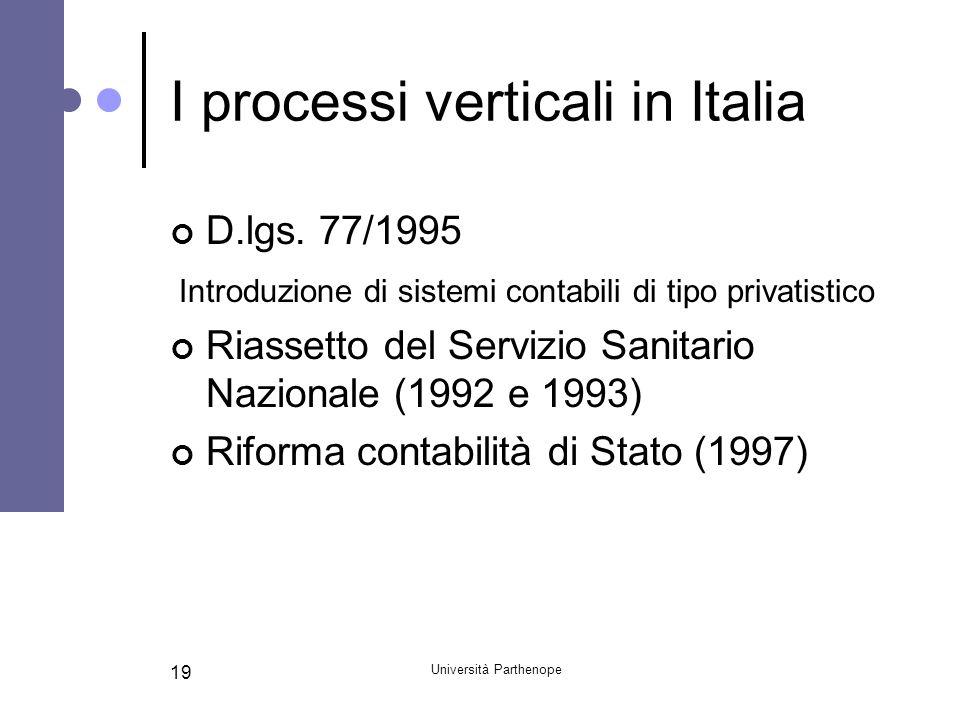 Università Parthenope 19 I processi verticali in Italia D.lgs. 77/1995 Introduzione di sistemi contabili di tipo privatistico Riassetto del Servizio S