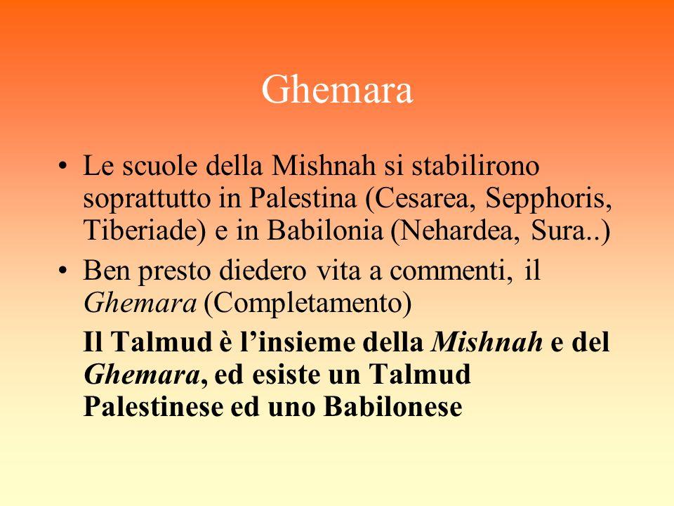 Ghemara Le scuole della Mishnah si stabilirono soprattutto in Palestina (Cesarea, Sepphoris, Tiberiade) e in Babilonia (Nehardea, Sura..) Ben presto d