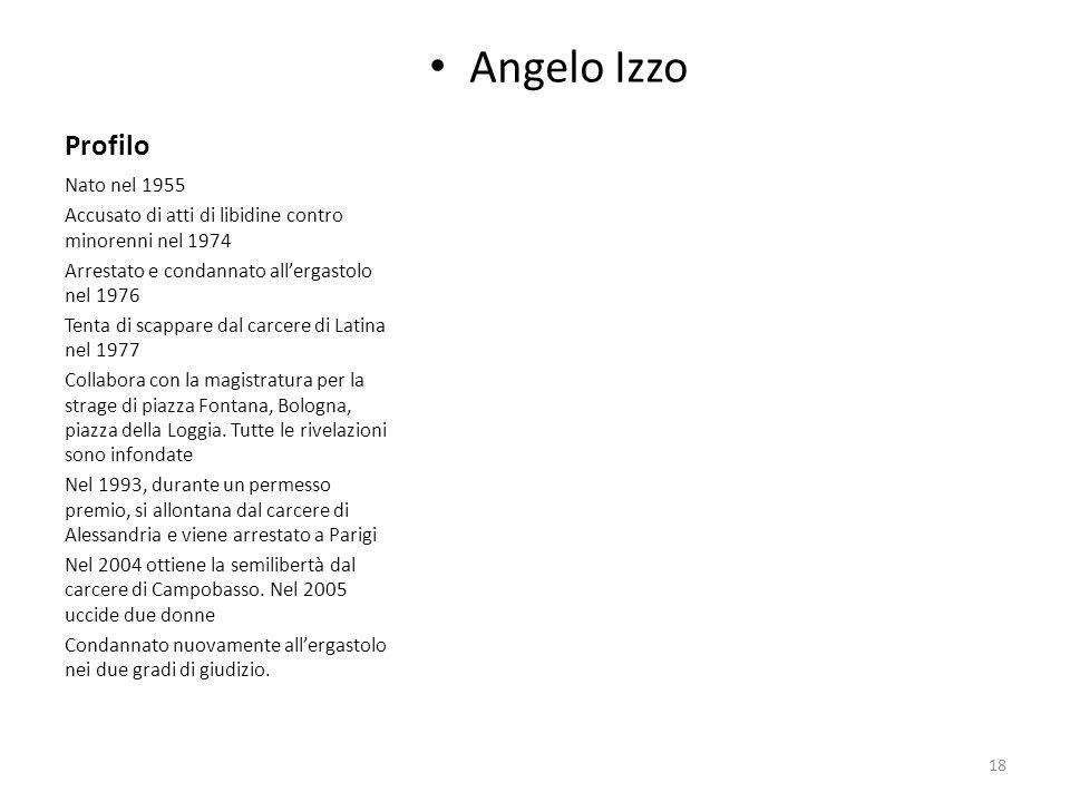 Profilo Angelo Izzo Nato nel 1955 Accusato di atti di libidine contro minorenni nel 1974 Arrestato e condannato allergastolo nel 1976 Tenta di scappar