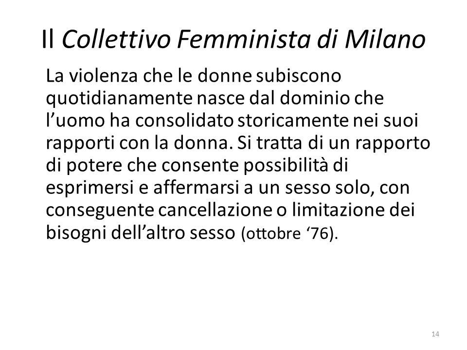 Il Collettivo Femminista di Milano La violenza che le donne subiscono quotidianamente nasce dal dominio che luomo ha consolidato storicamente nei suoi