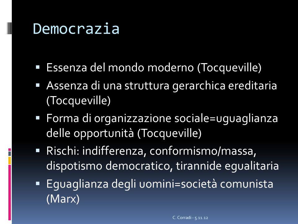 Democrazia Essenza del mondo moderno (Tocqueville) Assenza di una struttura gerarchica ereditaria (Tocqueville) Forma di organizzazione sociale=uguagl