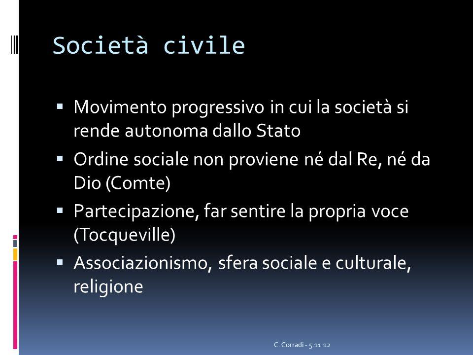 Società civile Movimento progressivo in cui la società si rende autonoma dallo Stato Ordine sociale non proviene né dal Re, né da Dio (Comte) Partecip