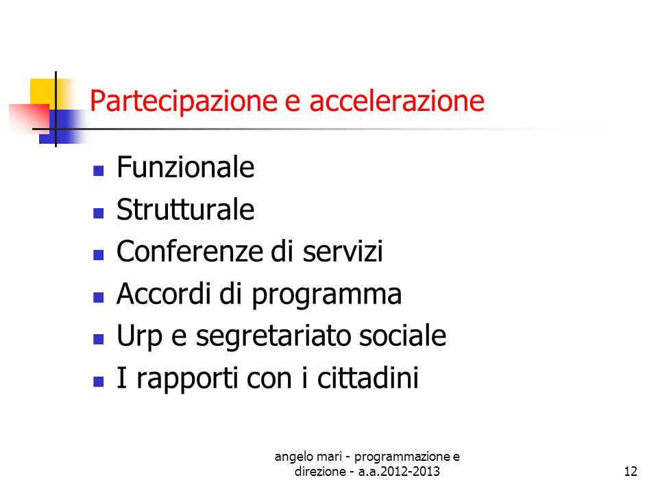 angelo mari - programmazione e direzione - a.a.2012-201312 Partecipazione e accelerazione Funzionale Strutturale Conferenze di servizi Accordi di prog