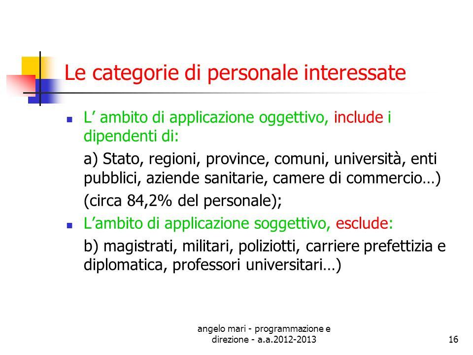 angelo mari - programmazione e direzione - a.a.2012-201316 Le categorie di personale interessate L ambito di applicazione oggettivo, include i dipende