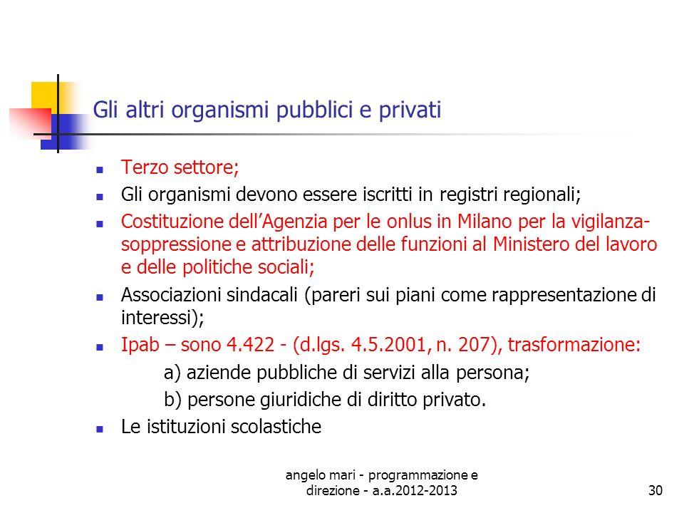 angelo mari - programmazione e direzione - a.a.2012-201330 Gli altri organismi pubblici e privati Terzo settore; Gli organismi devono essere iscritti