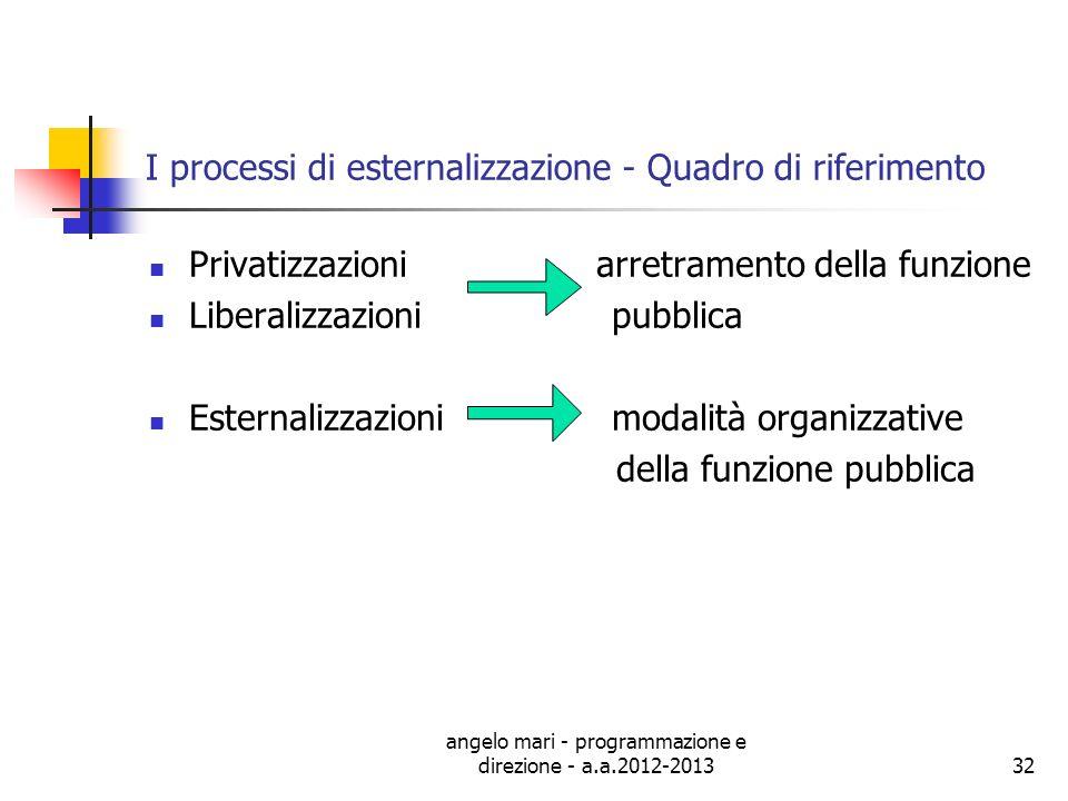 angelo mari - programmazione e direzione - a.a.2012-201332 I processi di esternalizzazione - Quadro di riferimento Privatizzazioni arretramento della
