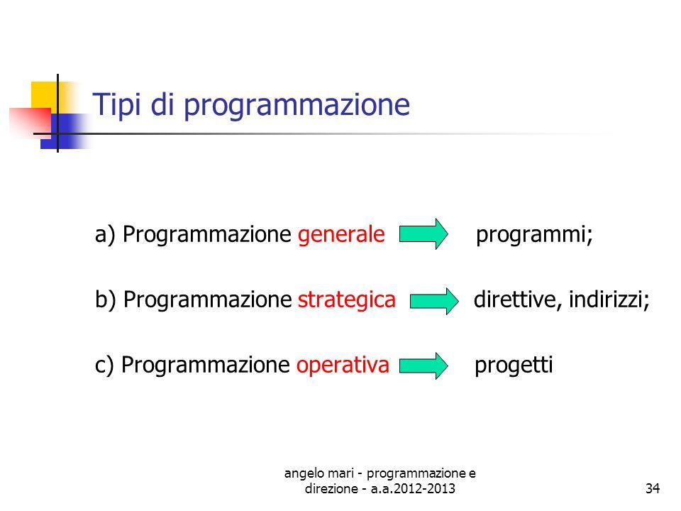 angelo mari - programmazione e direzione - a.a.2012-201334 Tipi di programmazione a) Programmazione generale programmi; b) Programmazione strategica d