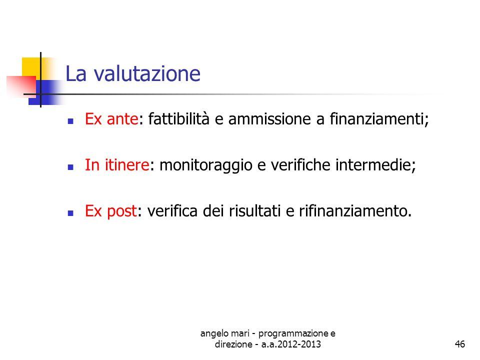 angelo mari - programmazione e direzione - a.a.2012-201346 La valutazione Ex ante: fattibilità e ammissione a finanziamenti; In itinere: monitoraggio