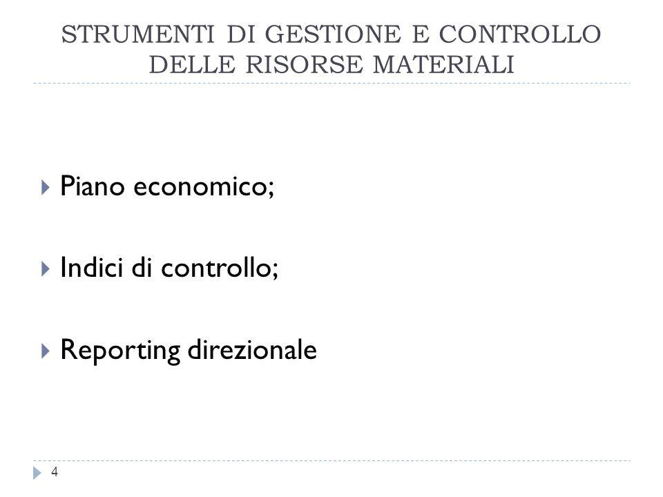 PIANO HAY GROUP VALUTAZIONE A.Livello prestazione aziendale:ACCETT.