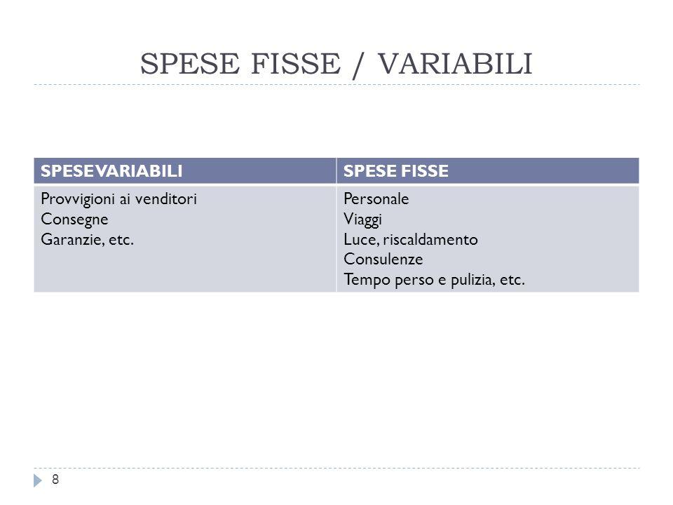 INDICI DI CONTROLLO: ANALISI DEL BREAK-EVENT POINT UDM % Ricavi totali300.0100.0 Costi e spese variabili237.3 79.1 - - - - - - - - - - Margine comm.le lordo 62.7 20.9 Spese fisse 290.7 53.4 17.8 - - - - - Utile operativo 9.3 3.1 P.E.E.
