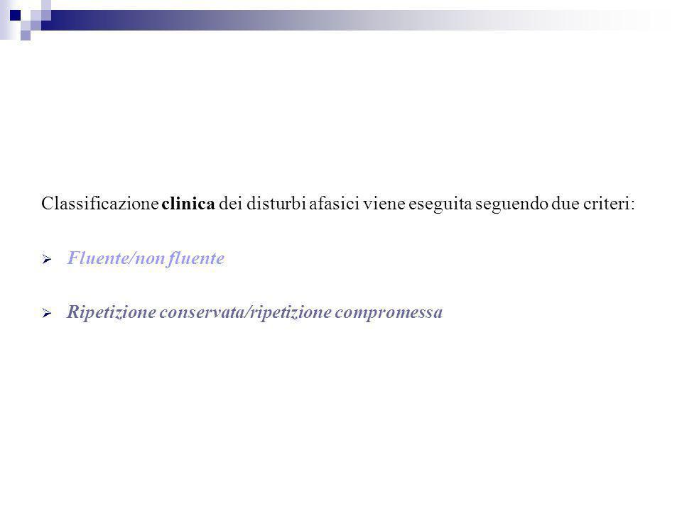 Classificazione clinica dei disturbi afasici viene eseguita seguendo due criteri: Fluente/non fluente Ripetizione conservata/ripetizione compromessa
