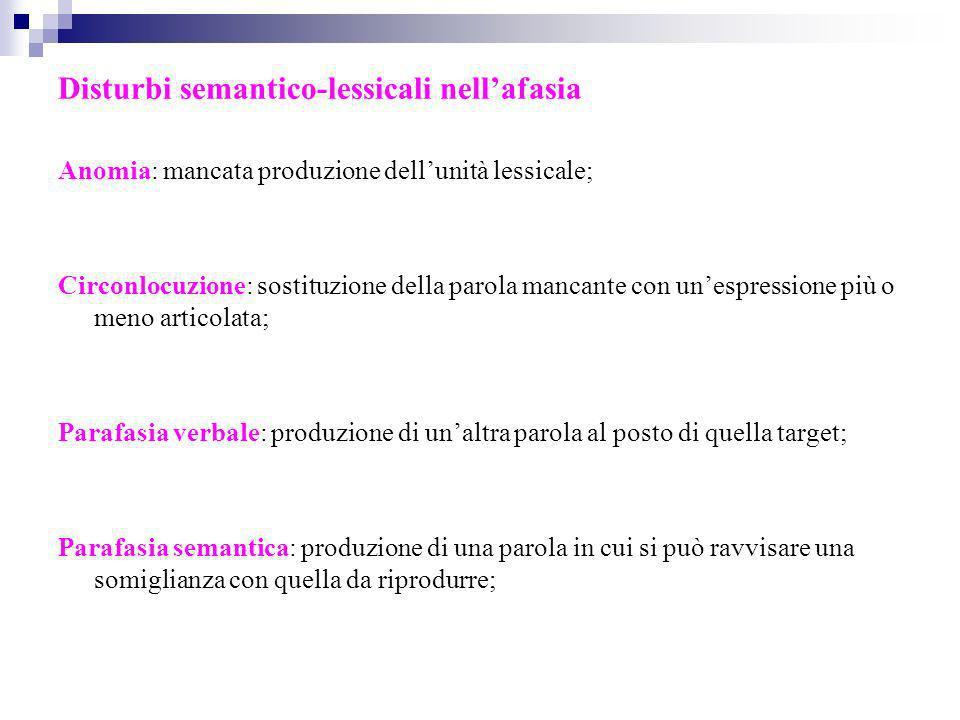 Disturbi semantico-lessicali nellafasia Anomia: mancata produzione dellunità lessicale; Circonlocuzione: sostituzione della parola mancante con unespr