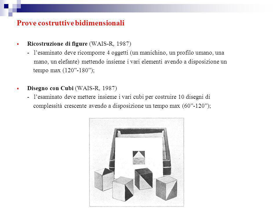Prove costruttive bidimensionali Ricostruzione di figure (WAIS-R, 1987) - lesaminato deve ricomporre 4 oggetti (un manichino, un profilo umano, una ma