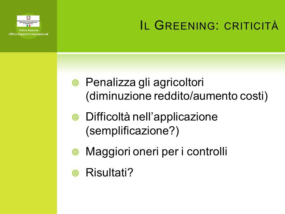 I L G REENING : CRITICITÀ Felice Assenza Ufficio Rapporti Internazionali Penalizza gli agricoltori (diminuzione reddito/aumento costi) Difficoltà nell
