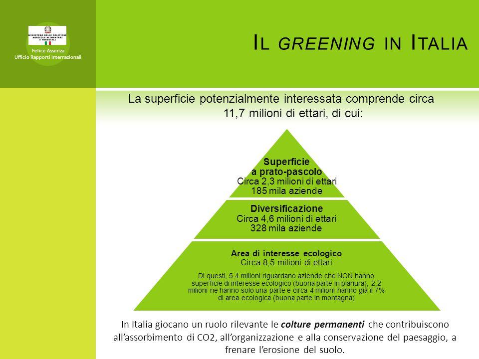 I L GREENING IN I TALIA Felice Assenza Ufficio Rapporti Internazionali La superficie potenzialmente interessata comprende circa 11,7 milioni di ettari