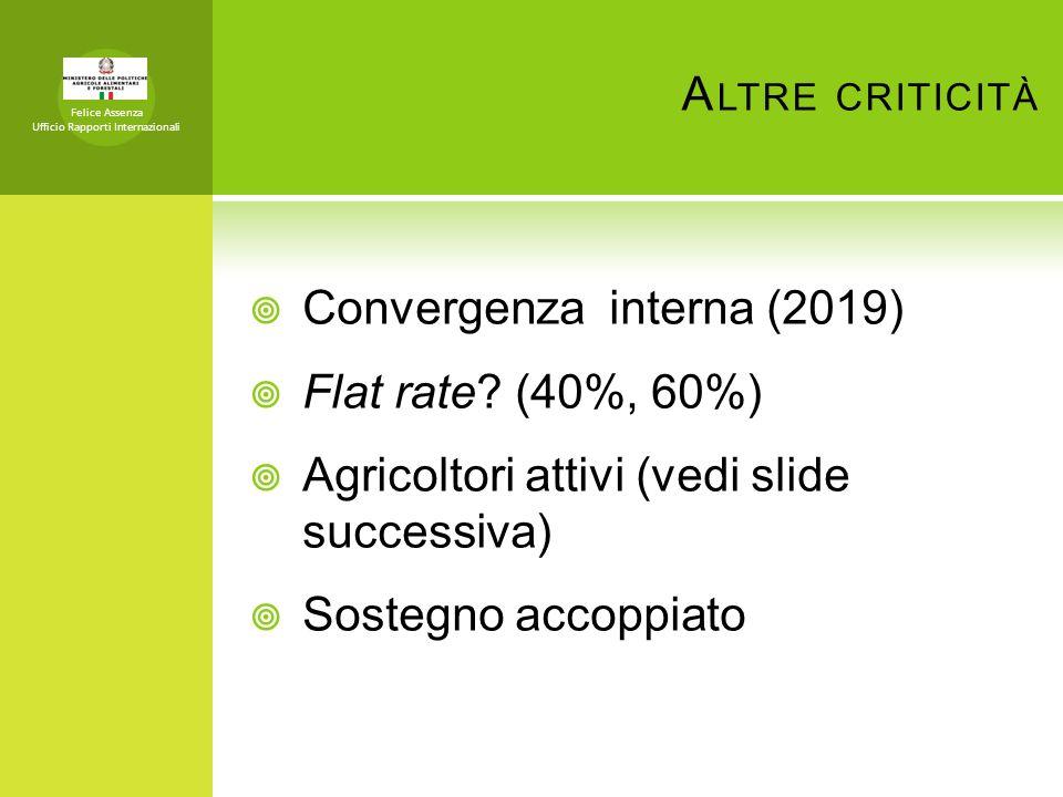 A LTRE CRITICITÀ Felice Assenza Ufficio Rapporti Internazionali Convergenza interna (2019) Flat rate? (40%, 60%) Agricoltori attivi (vedi slide succes